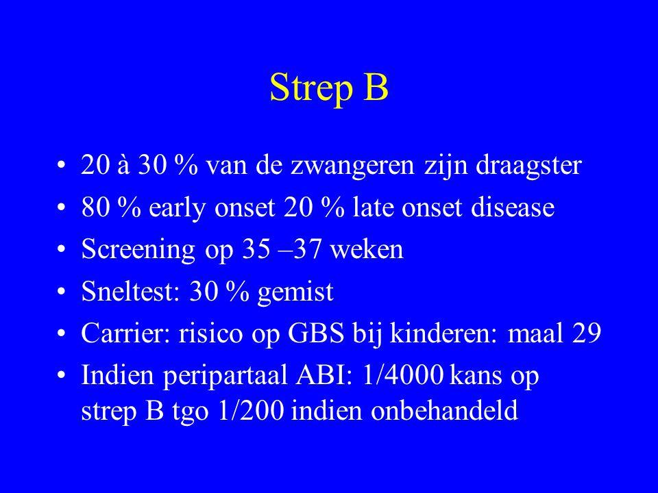 Strep B 20 à 30 % van de zwangeren zijn draagster