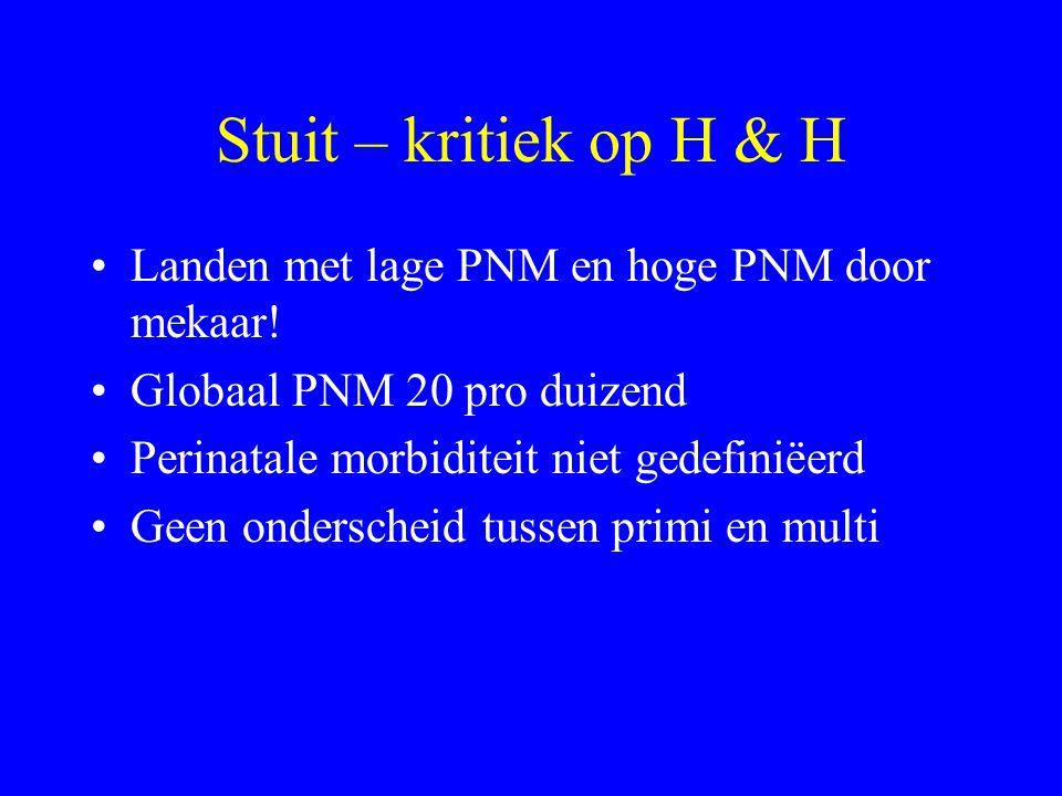 Stuit – kritiek op H & H Landen met lage PNM en hoge PNM door mekaar!