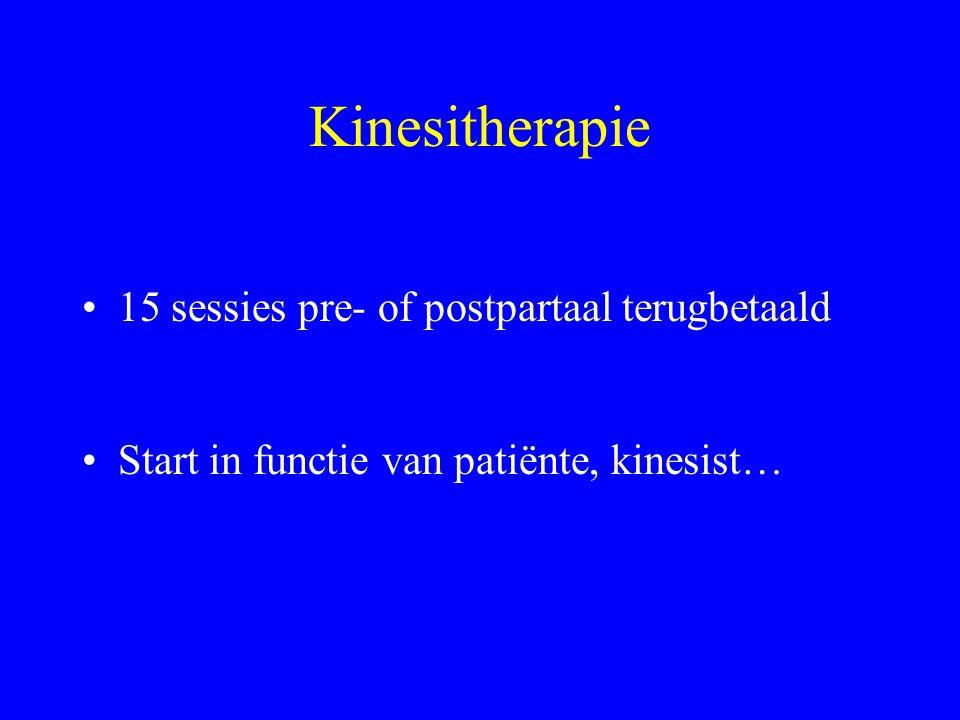 Kinesitherapie 15 sessies pre- of postpartaal terugbetaald