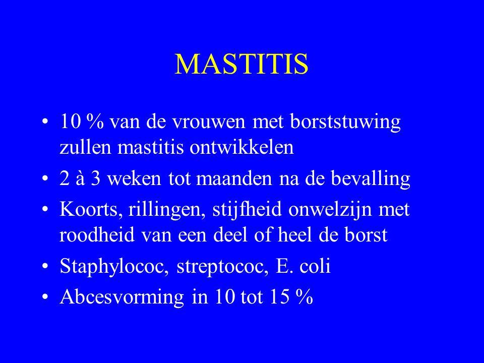 MASTITIS 10 % van de vrouwen met borststuwing zullen mastitis ontwikkelen. 2 à 3 weken tot maanden na de bevalling.
