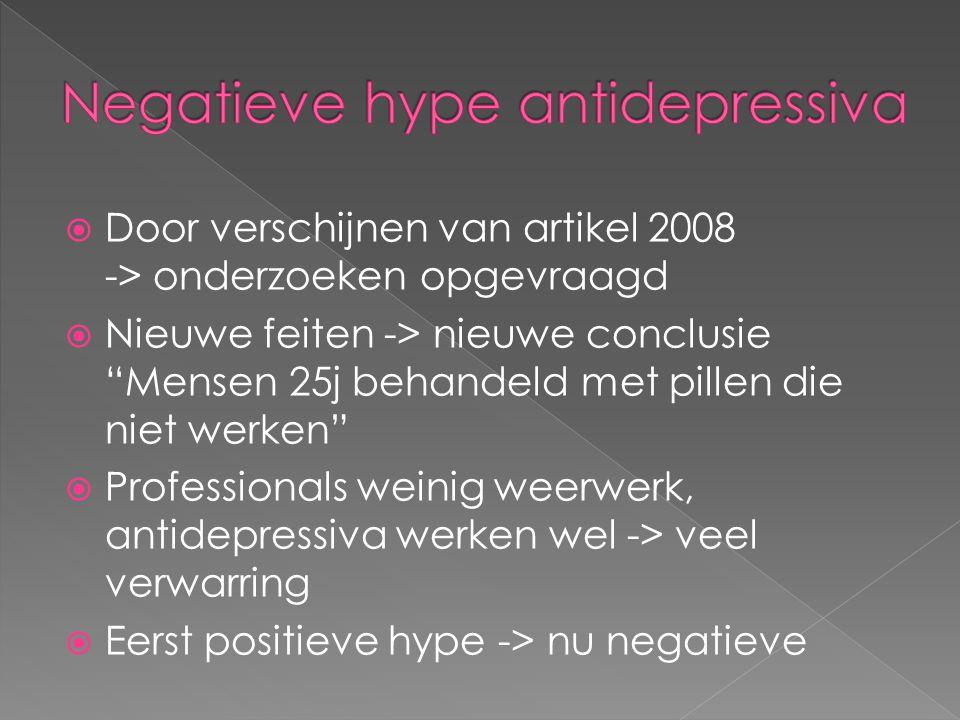 Negatieve hype antidepressiva