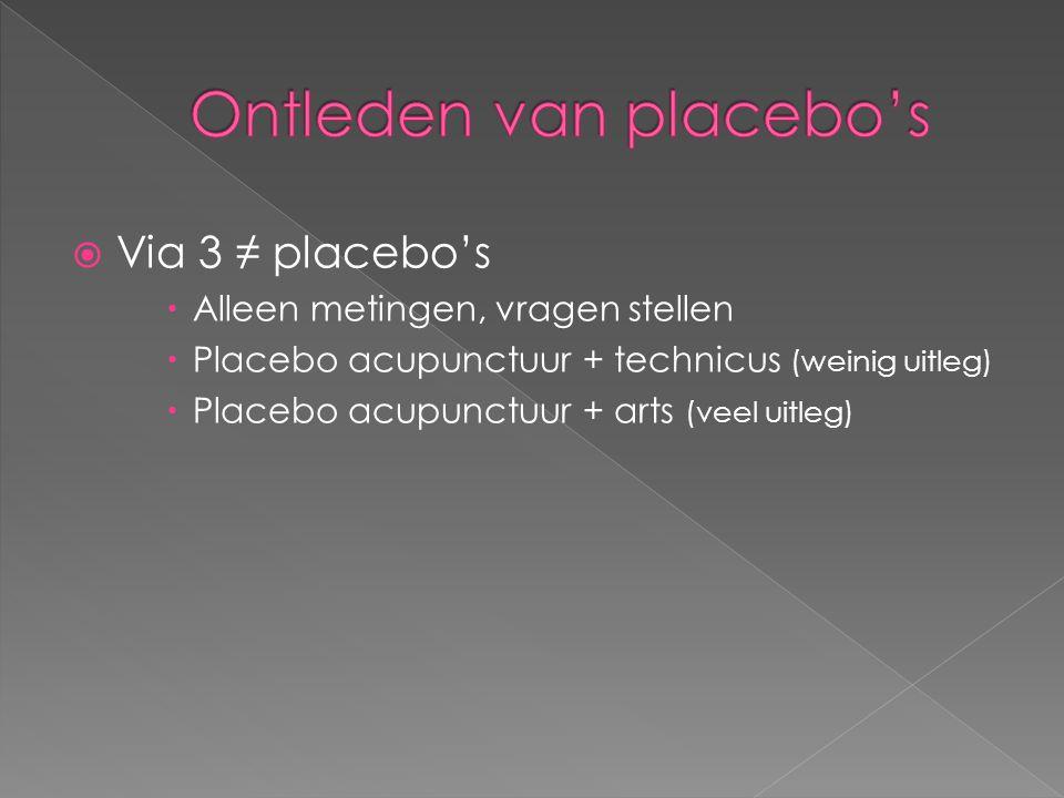Ontleden van placebo's