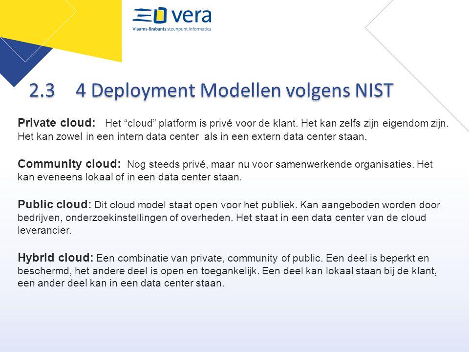 2.3 4 Deployment Modellen volgens NIST