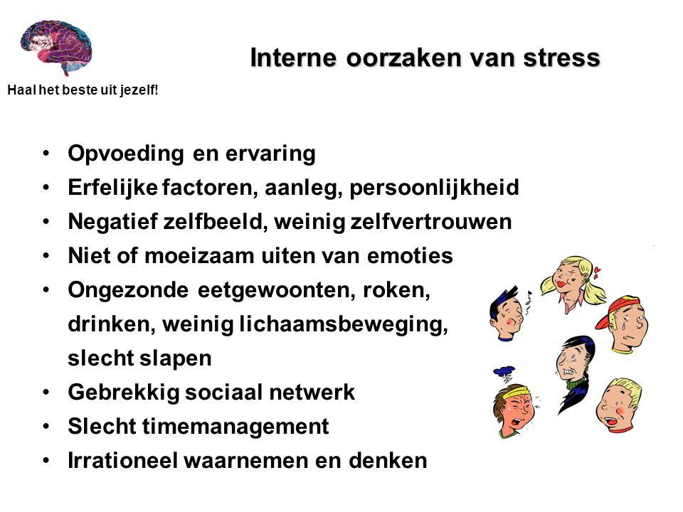 Interne oorzaken van stress