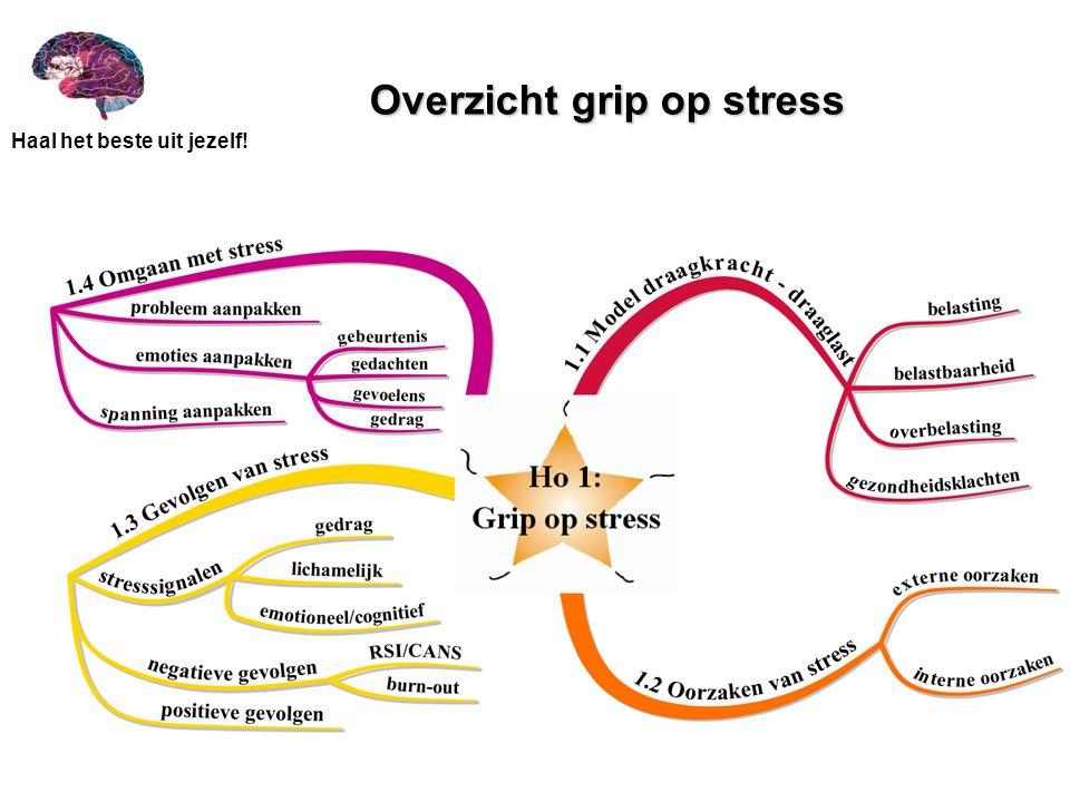 Overzicht grip op stress