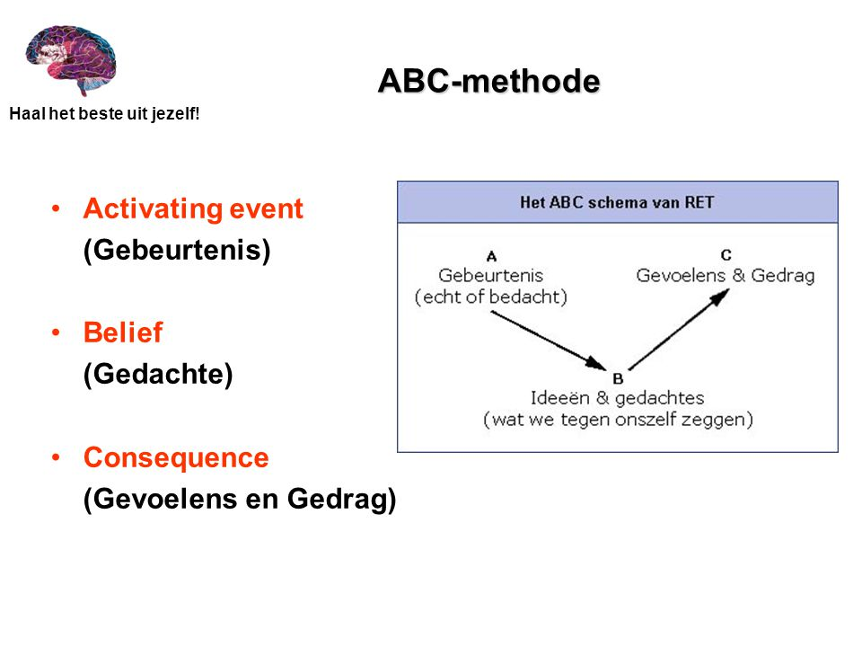 ABC-methode Activating event (Gebeurtenis) Belief (Gedachte)