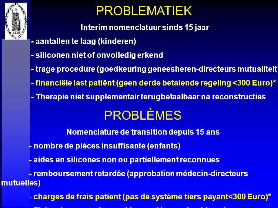 PROBLEMATIEK PROBLÈMES Interim nomenclatuur sinds 15 jaar