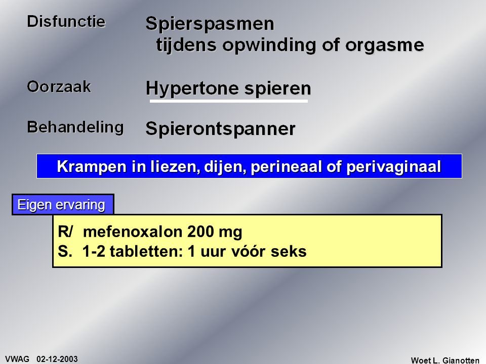 Krampen in liezen, dijen, perineaal of perivaginaal