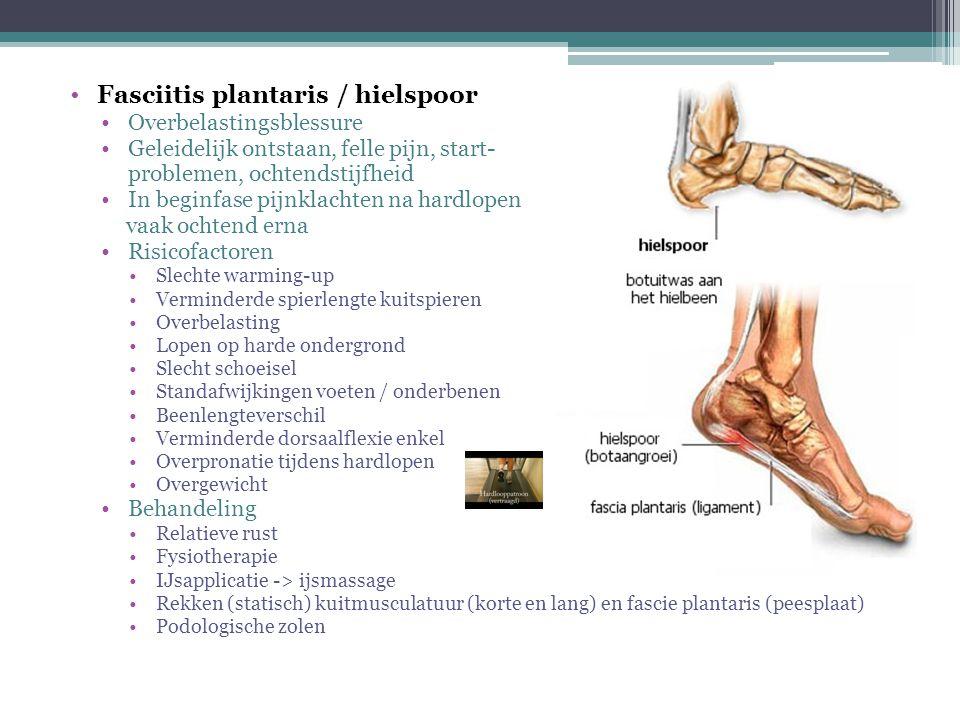 Fasciitis plantaris / hielspoor