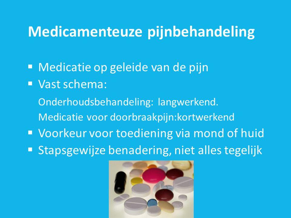 Medicamenteuze pijnbehandeling