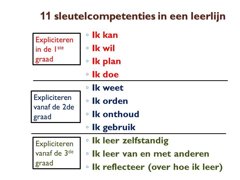 11 sleutelcompetenties in een leerlijn