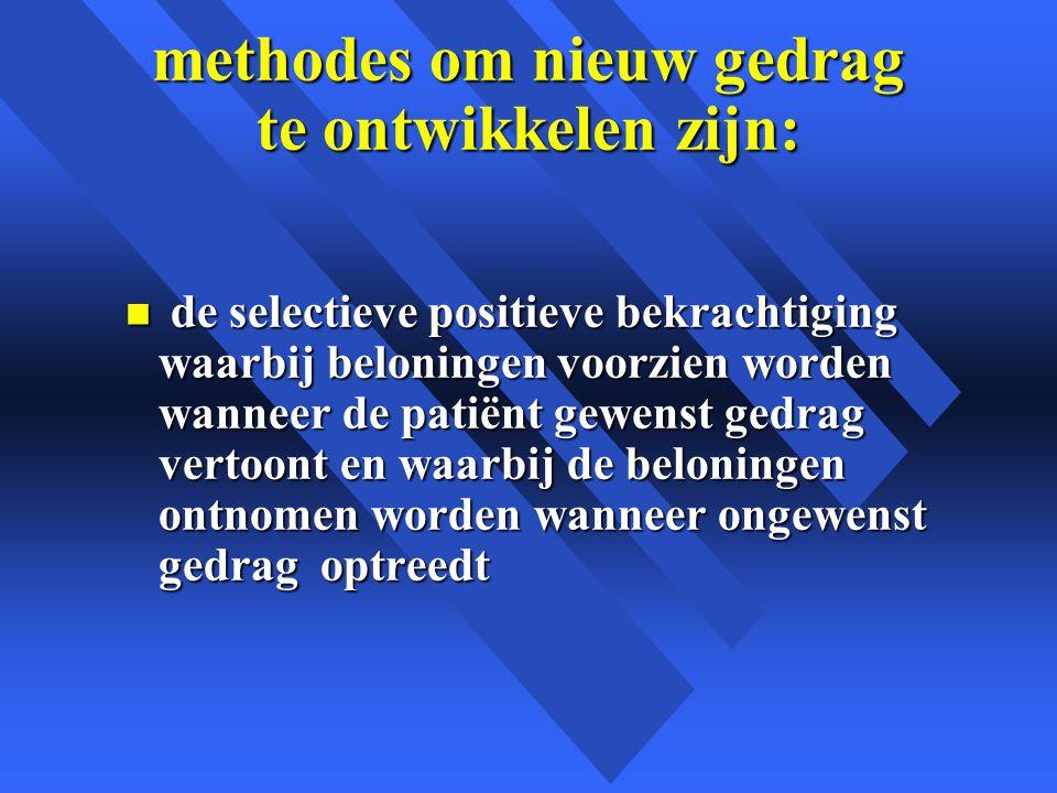 methodes om nieuw gedrag te ontwikkelen zijn: