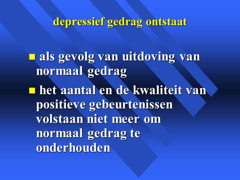 depressief gedrag ontstaat