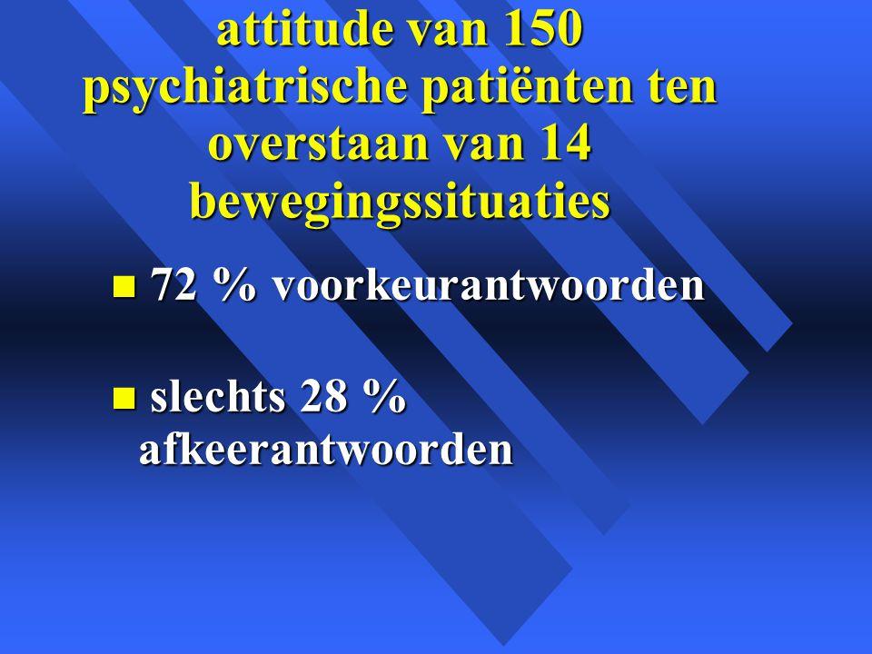attitude van 150 psychiatrische patiënten ten overstaan van 14 bewegingssituaties