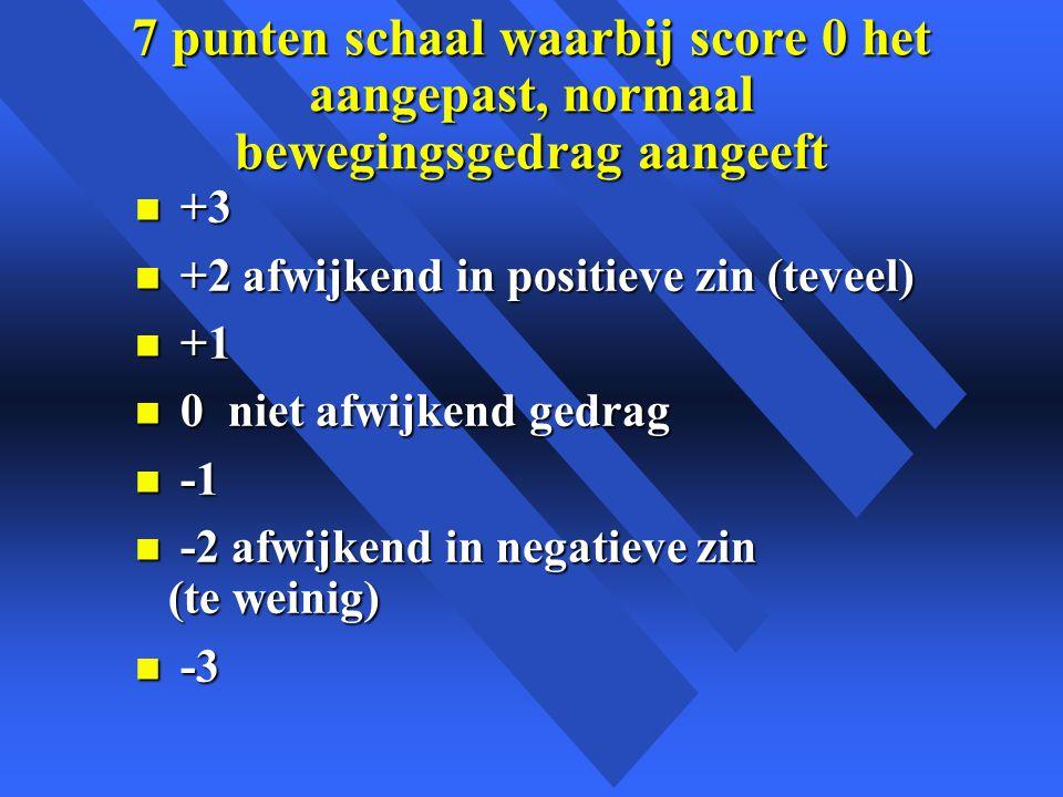 7 punten schaal waarbij score 0 het aangepast, normaal bewegingsgedrag aangeeft