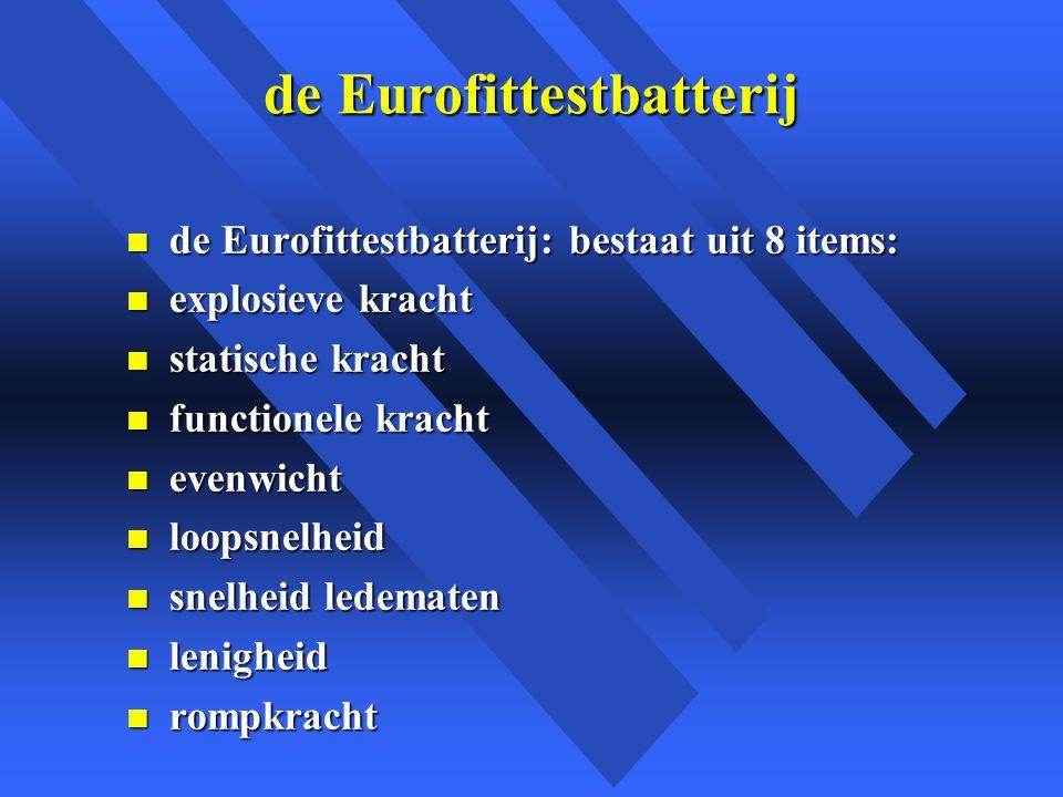 de Eurofittestbatterij