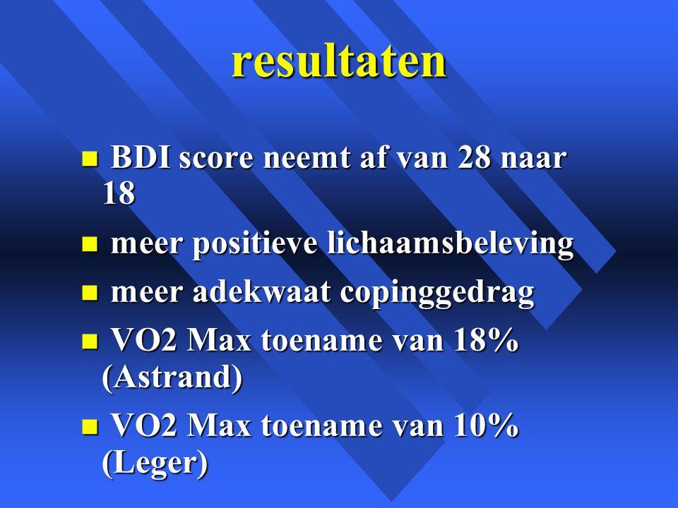 resultaten BDI score neemt af van 28 naar 18