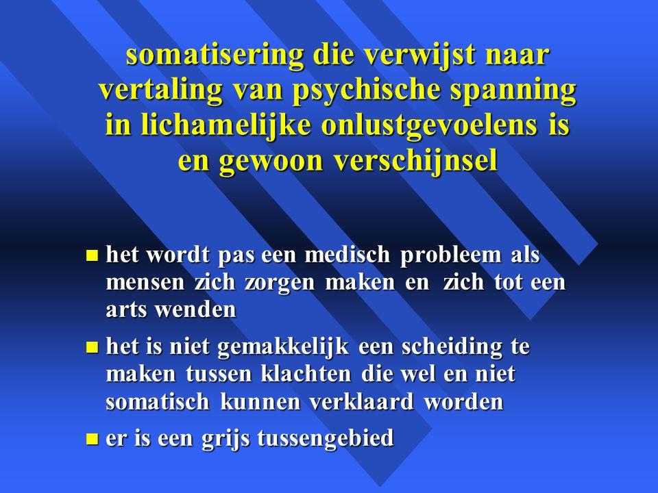 somatisering die verwijst naar vertaling van psychische spanning in lichamelijke onlustgevoelens is en gewoon verschijnsel