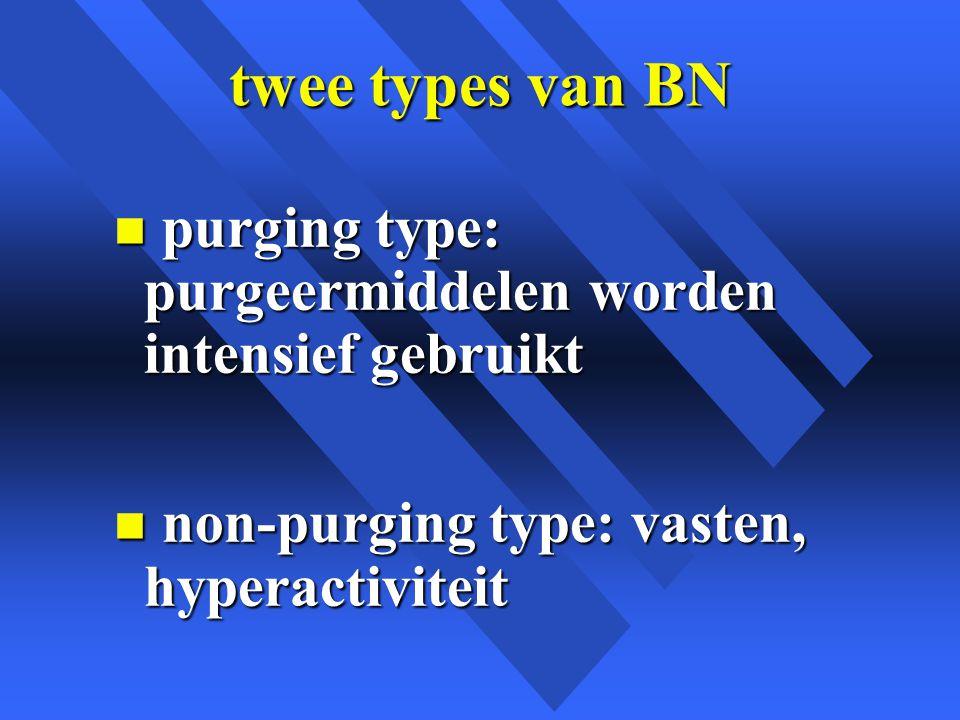 twee types van BN purging type: purgeermiddelen worden intensief gebruikt.