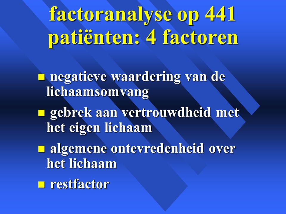 factoranalyse op 441 patiënten: 4 factoren