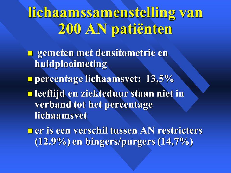 lichaamssamenstelling van 200 AN patiënten