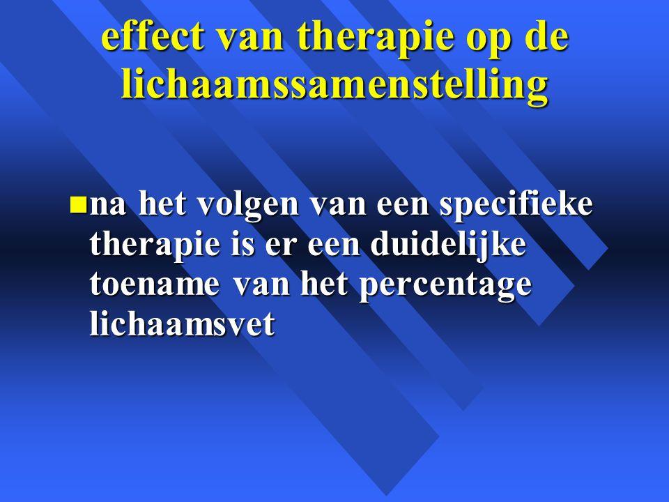 effect van therapie op de lichaamssamenstelling