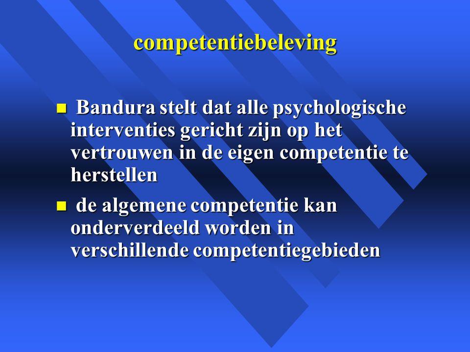 competentiebeleving Bandura stelt dat alle psychologische interventies gericht zijn op het vertrouwen in de eigen competentie te herstellen.