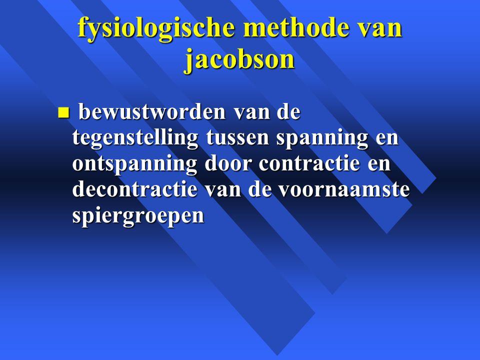 fysiologische methode van jacobson