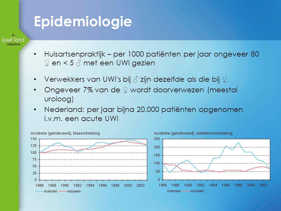 Epidemiologie Huisartsenpraktijk – per 1000 patiënten per jaar ongeveer 80 ♀ en < 5 ♂ met een UWI gezien.