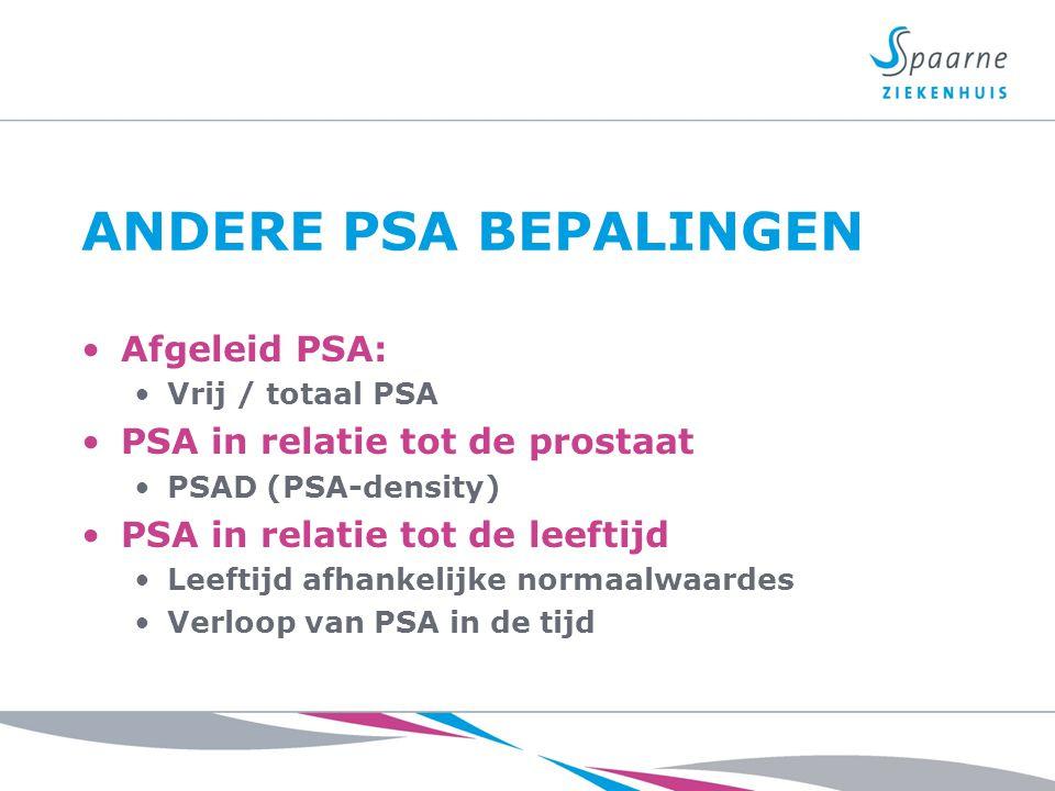 ANDERE PSA BEPALINGEN Afgeleid PSA: PSA in relatie tot de prostaat