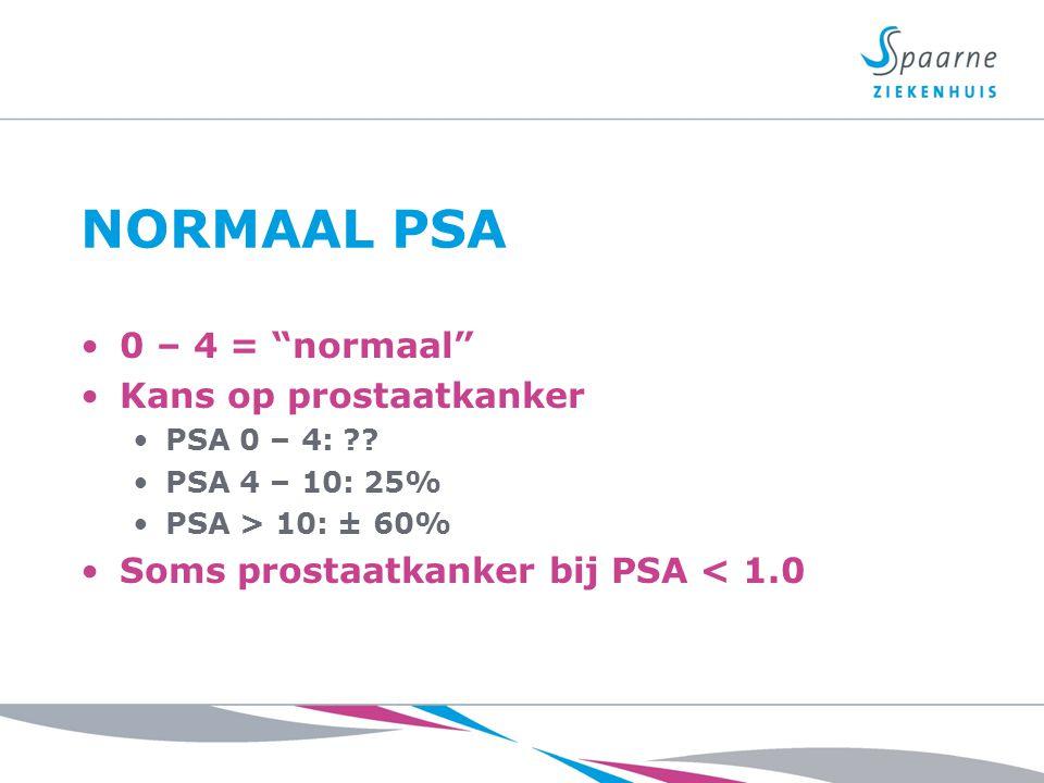 NORMAAL PSA 0 – 4 = normaal Kans op prostaatkanker