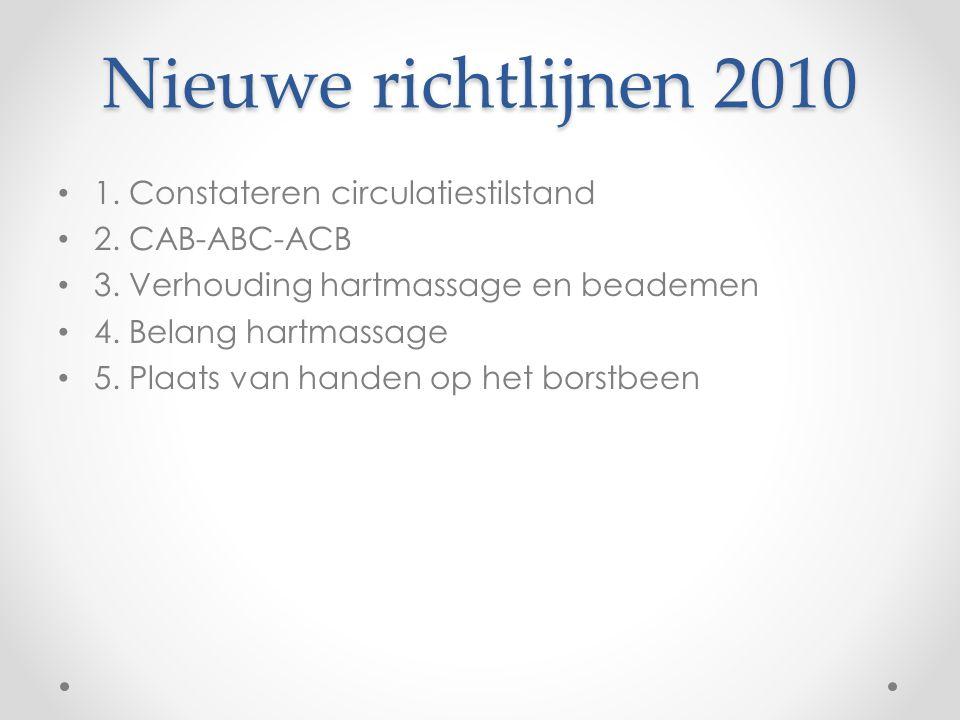 Nieuwe richtlijnen 2010 1. Constateren circulatiestilstand