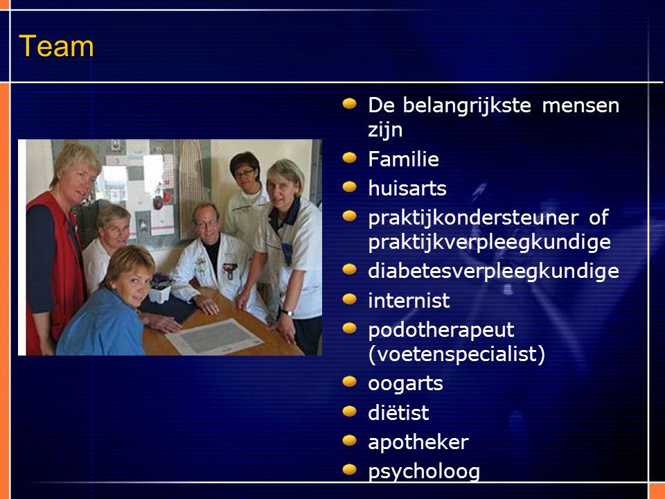 Team De belangrijkste mensen zijn Familie huisarts