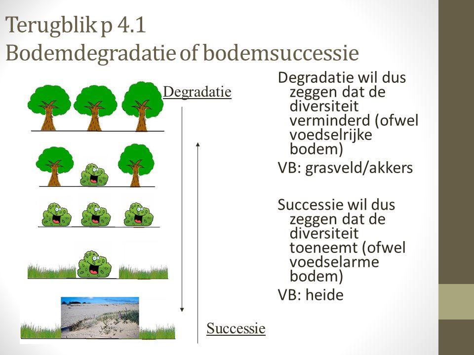 Terugblik p 4.1 Bodemdegradatie of bodemsuccessie