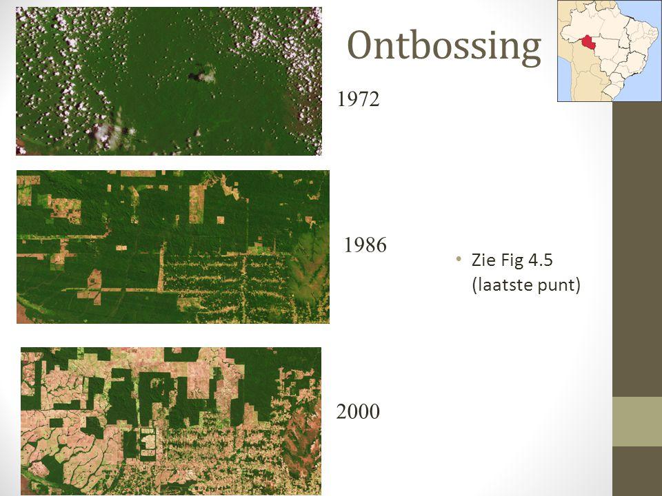 Ontbossing 1972 1986 Zie Fig 4.5 (laatste punt) 2000