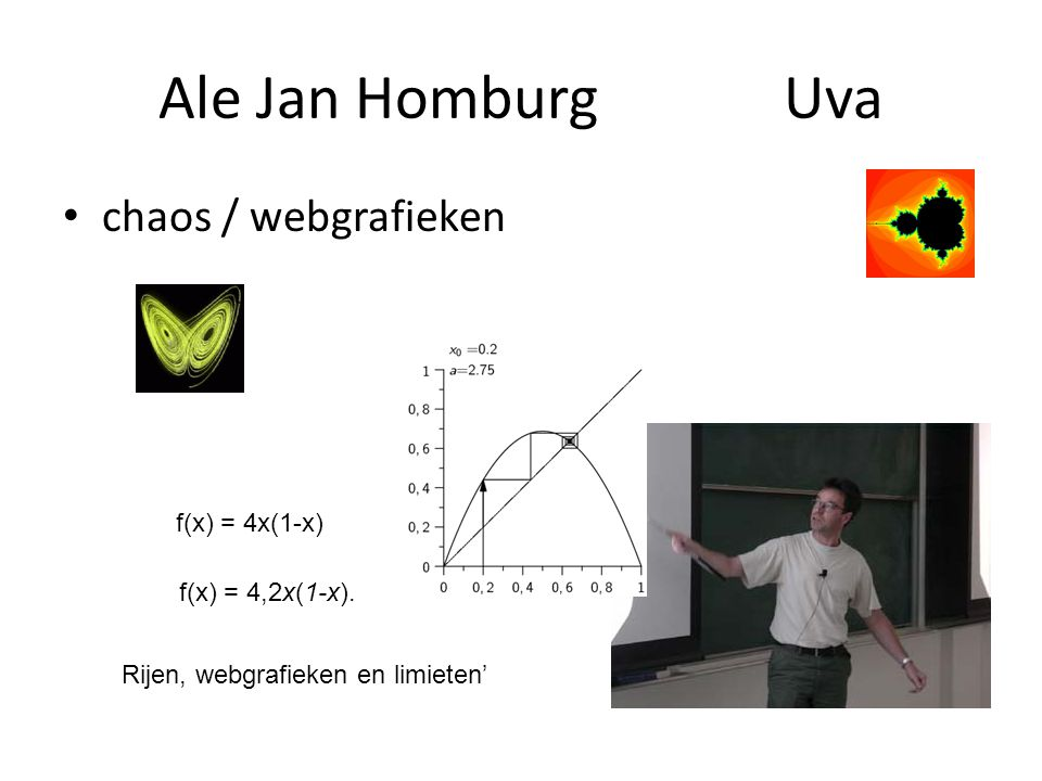 Ale Jan Homburg Uva chaos / webgrafieken f(x) = 4x(1-x)