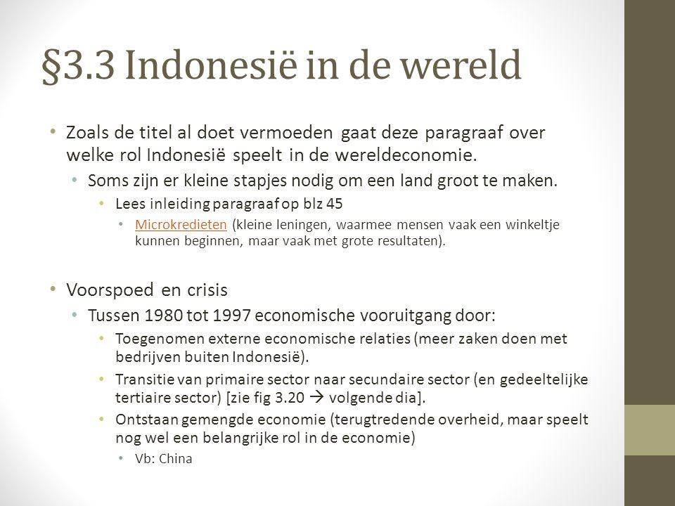 §3.3 Indonesië in de wereld