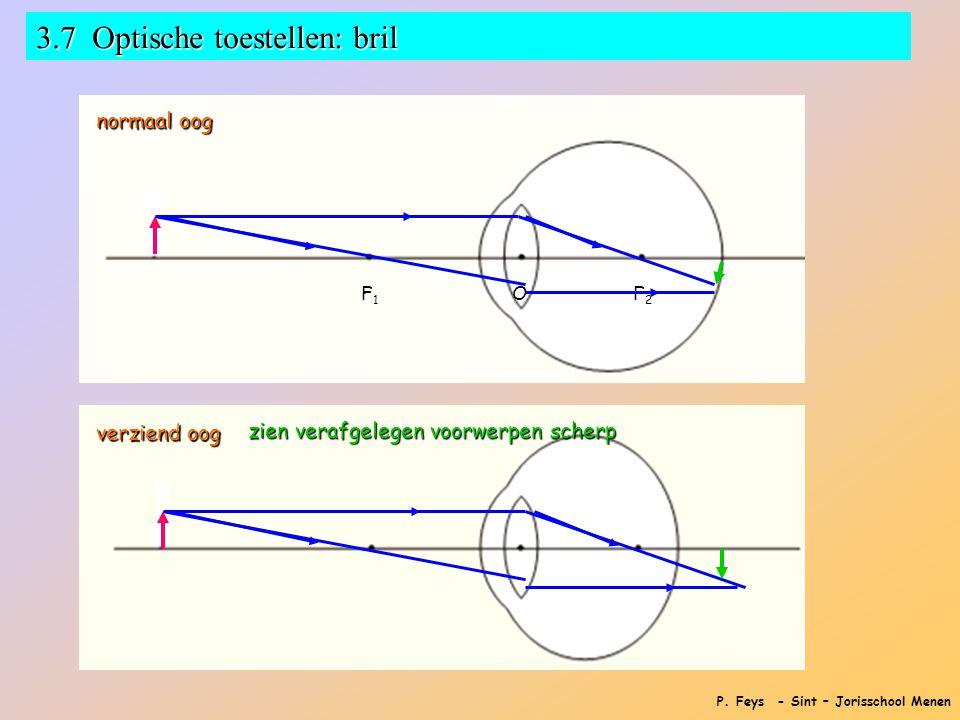 3.7 Optische toestellen: bril