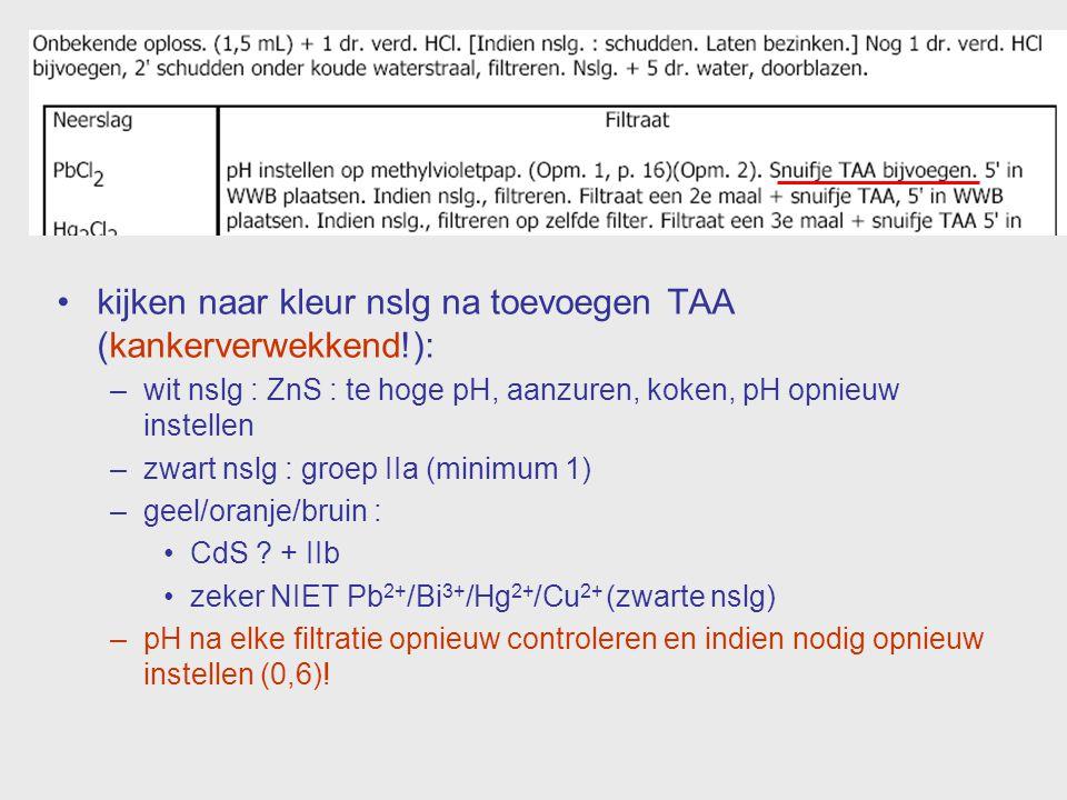 kijken naar kleur nslg na toevoegen TAA (kankerverwekkend!):