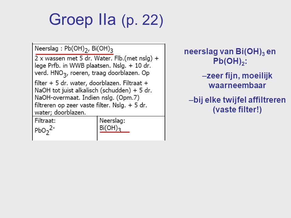 Groep IIa (p. 22) neerslag van Bi(OH)3 en Pb(OH)2: