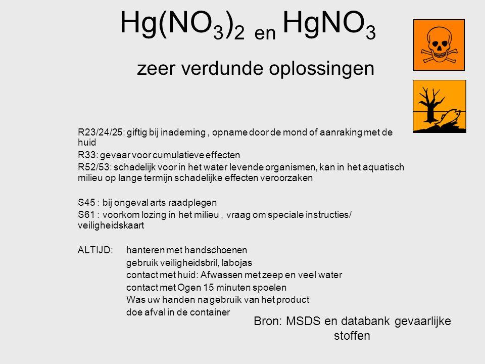 Hg(NO3)2 en HgNO3 zeer verdunde oplossingen