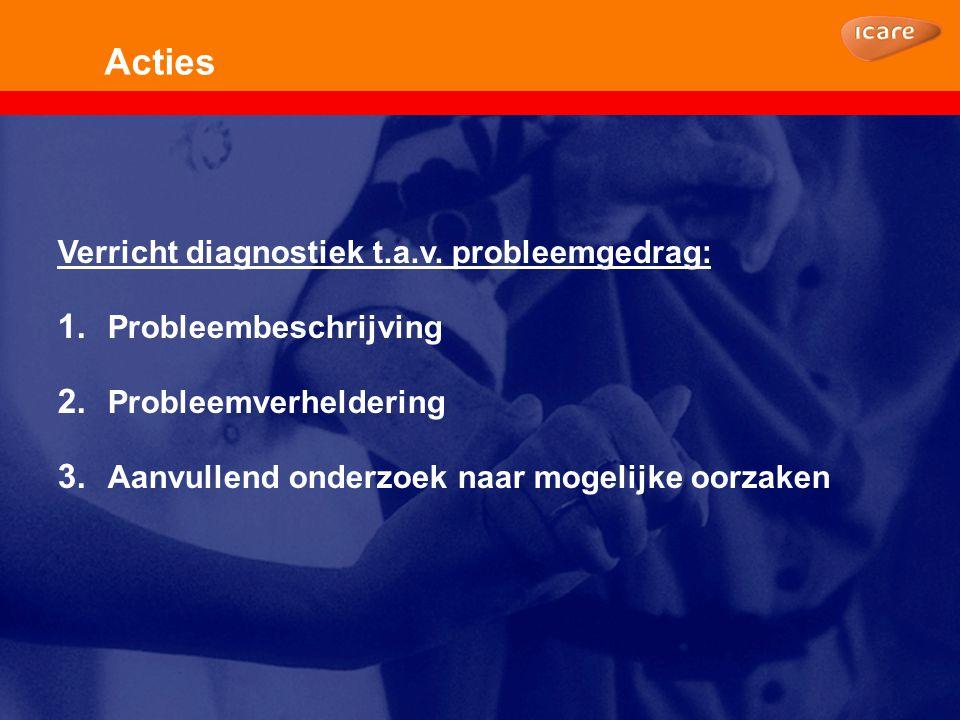 Acties Verricht diagnostiek t.a.v. probleemgedrag: