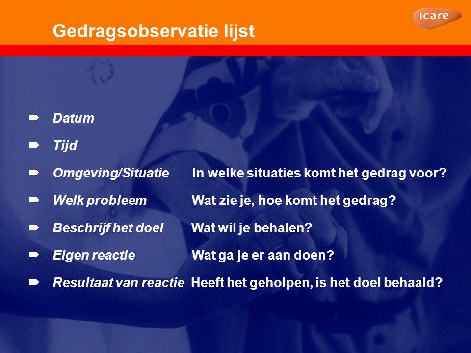 Gedragsobservatie lijst