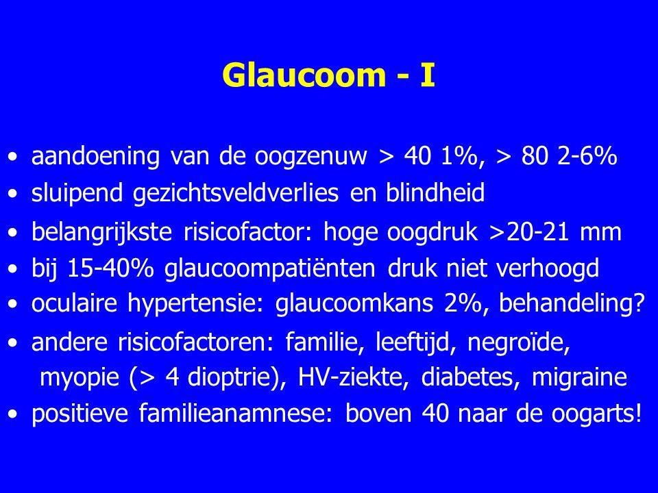Glaucoom - I aandoening van de oogzenuw > 40 1%, > 80 2-6%