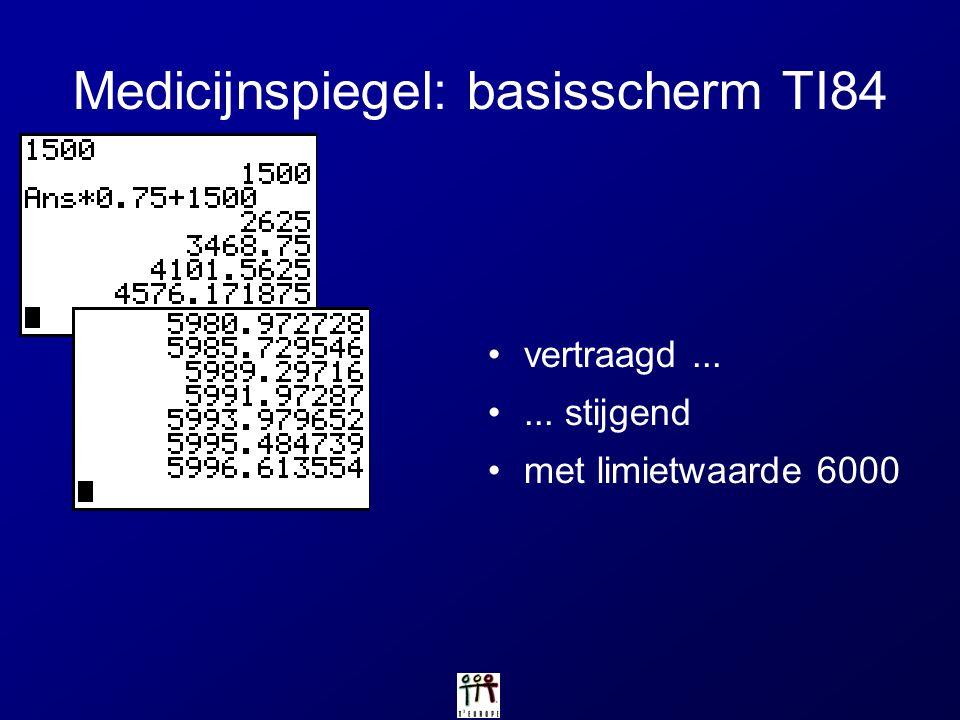 Medicijnspiegel: basisscherm TI84