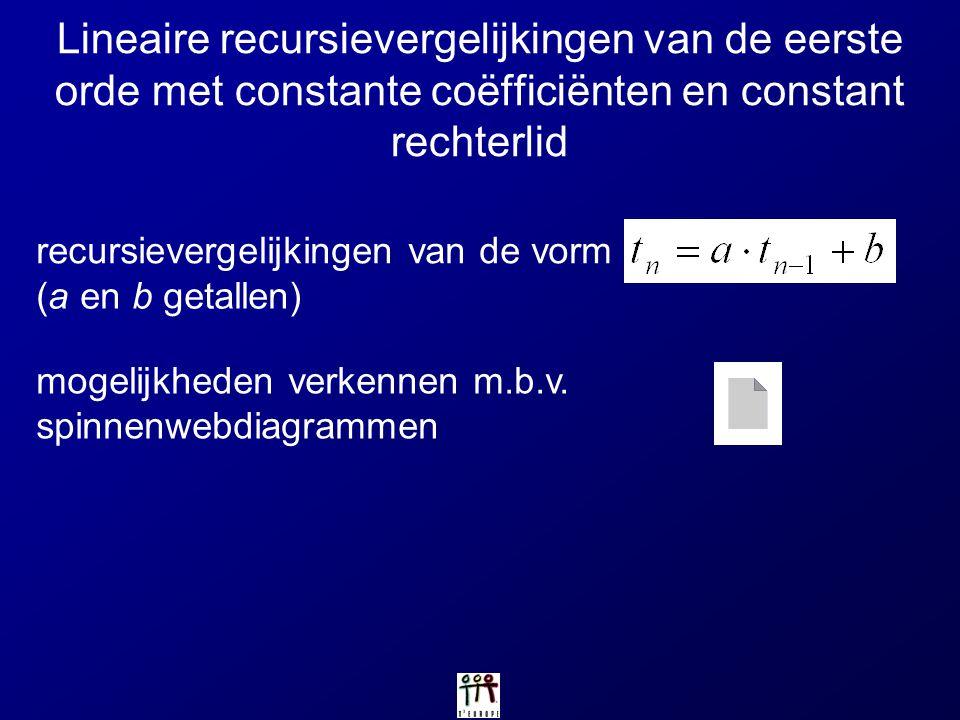Lineaire recursievergelijkingen van de eerste orde met constante coëfficiënten en constant rechterlid