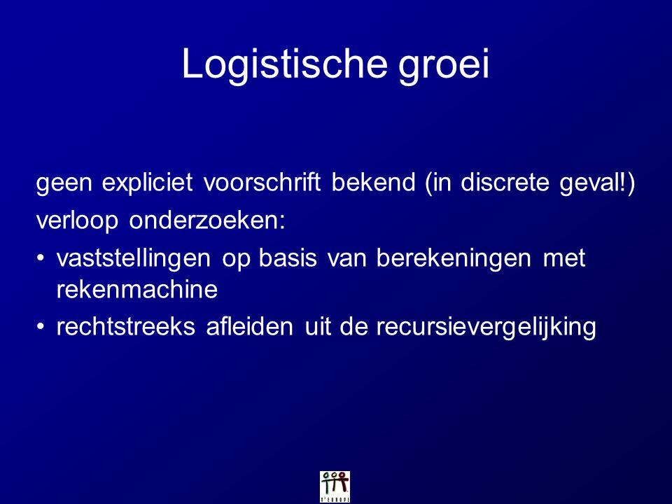 Logistische groei geen expliciet voorschrift bekend (in discrete geval!) verloop onderzoeken: