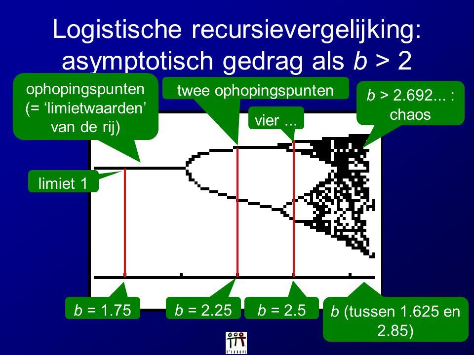 Logistische recursievergelijking: asymptotisch gedrag als b > 2