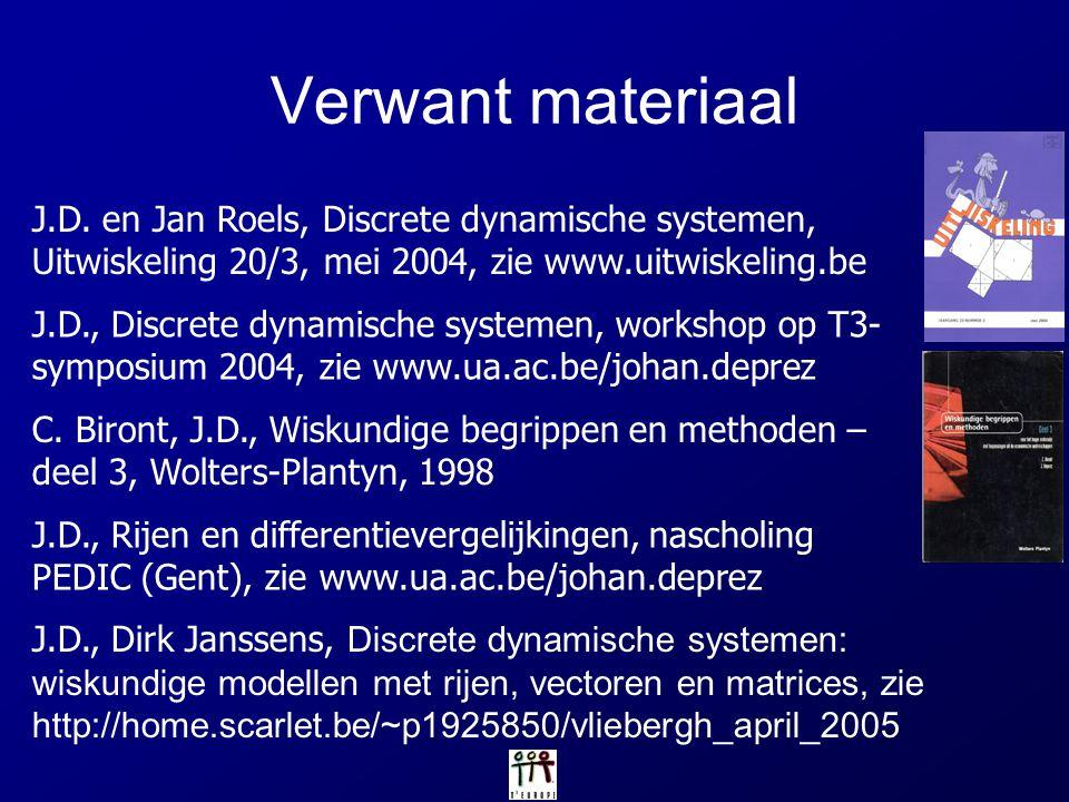 Verwant materiaal J.D. en Jan Roels, Discrete dynamische systemen, Uitwiskeling 20/3, mei 2004, zie www.uitwiskeling.be.