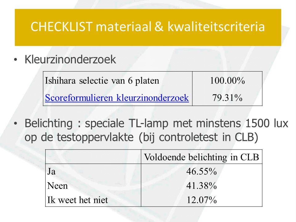CHECKLIST materiaal & kwaliteitscriteria